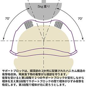 アイテムイメージ2