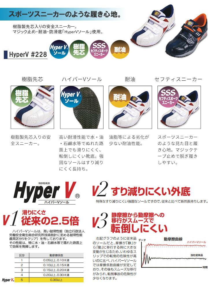 HyperV ハイパーV