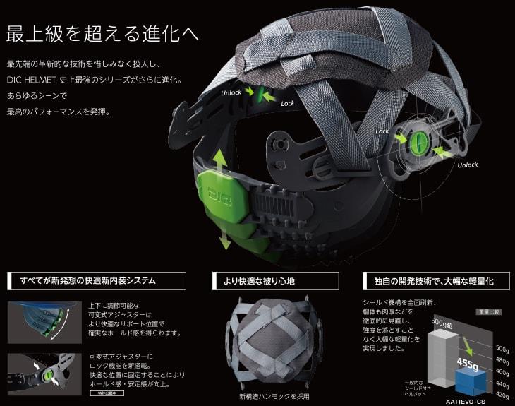 AP11-CSW型HA6E2-A11式 通気孔有り シールド付き